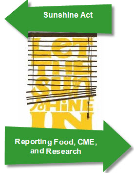 Reporting Food CME and Research